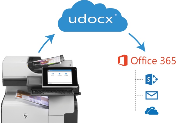 Smart Scanning with HP and Fenestrae Udocx